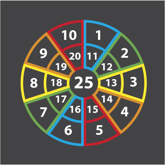 Target 1-25 Outline 3m Diameter