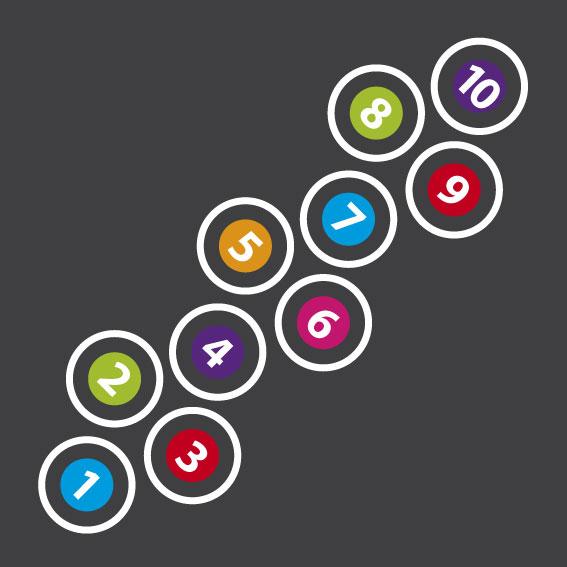 Circle Hopscotch  3.5m x 1m