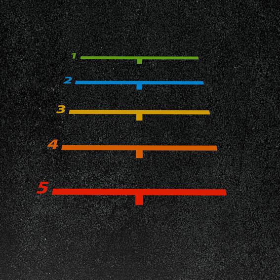 Target Lines