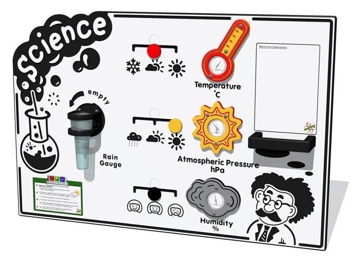 Scientific Weather Play Panel