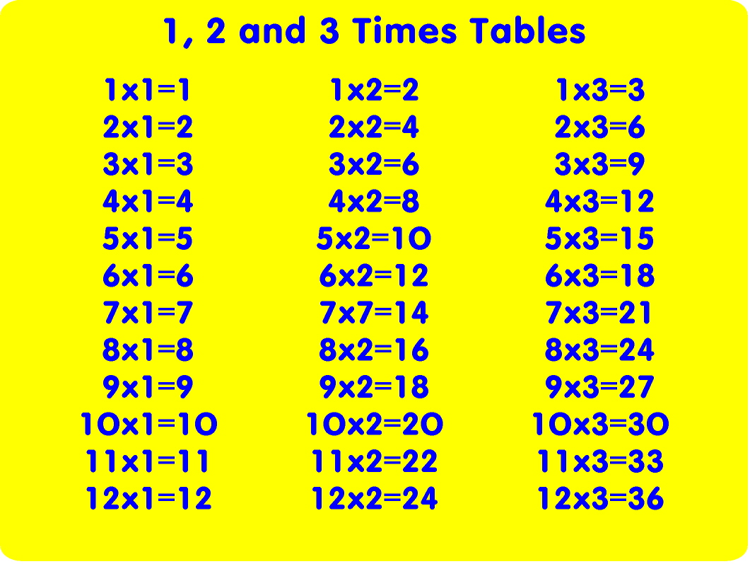 1 2 And 3 Times Table