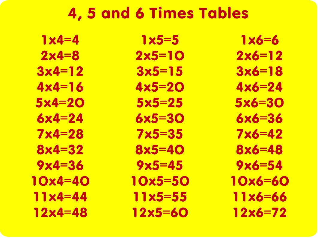 4 5 And 6 Times Table